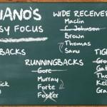 Fabiano's Fantasy Focus Week VIII, Volume I